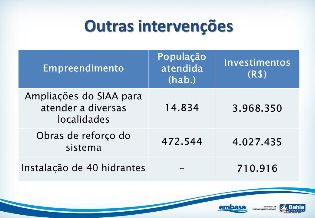 Investimentos (R$) Empreendimento População atendida (hab.) Investimentos (R$) Ampliações do SIAA para atender a diversas localidades 14.8343.968.350