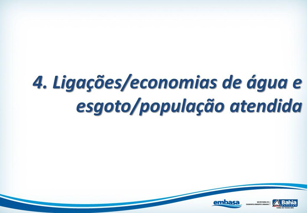 4. Ligações/economias de água e esgoto/população atendida