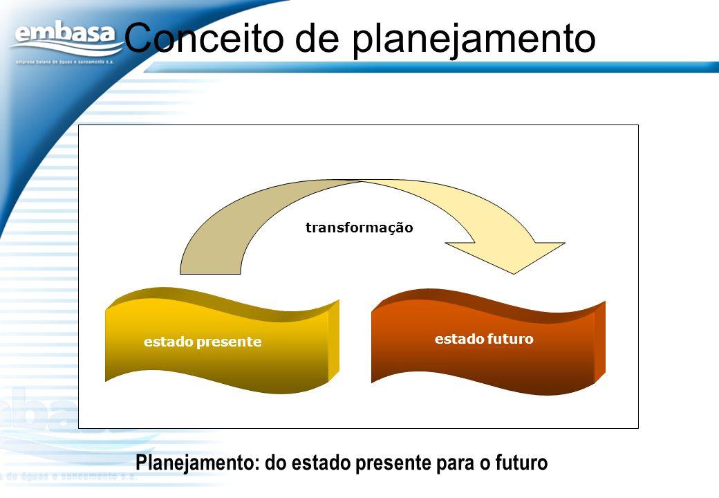 Conceito de planejamento estado futuro estado presente transformação Planejamento: do estado presente para o futuro