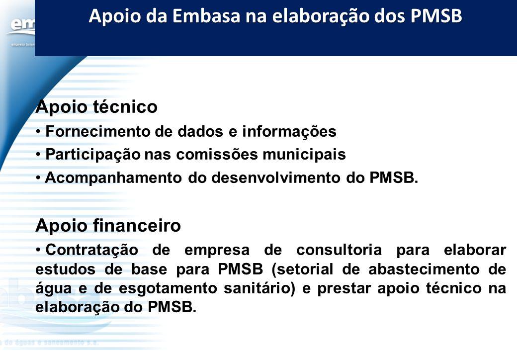 Apoio da Embasa na elaboração dos PMSB Apoio técnico Fornecimento de dados e informações Participação nas comissões municipais Acompanhamento do desen