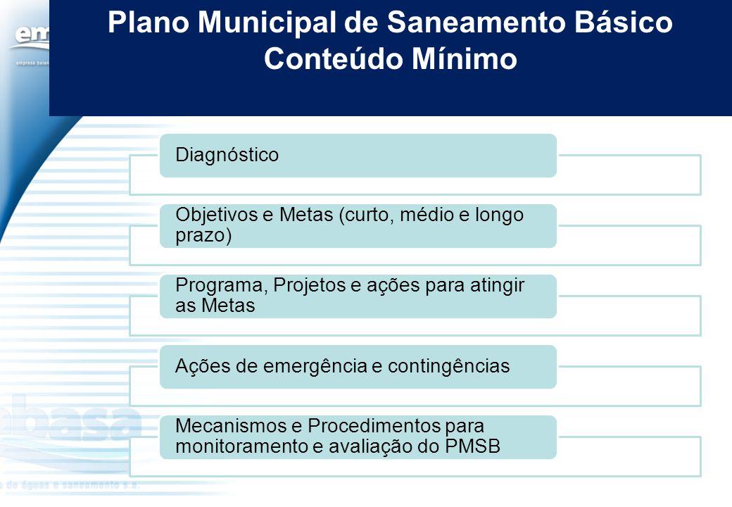 Plano Municipal de Saneamento Básico Conteúdo Mínimo Diagnóstico Objetivos e Metas (curto, médio e longo prazo) Programa, Projetos e ações para atingi