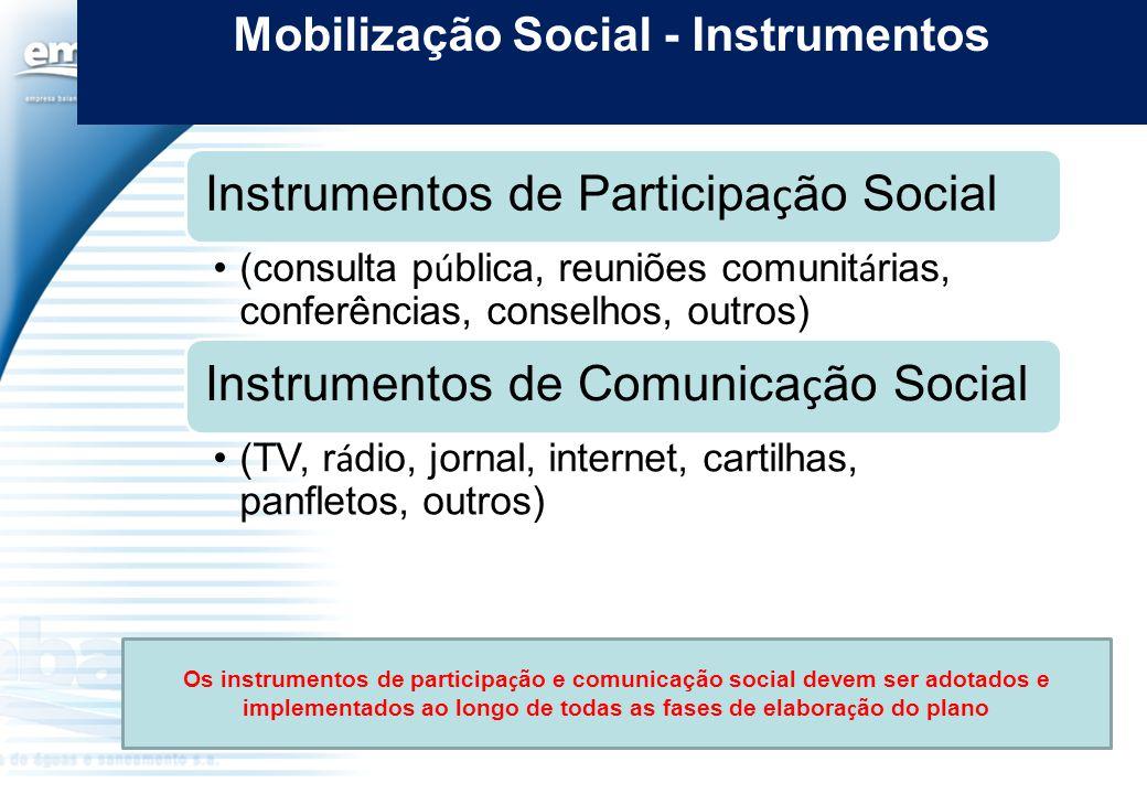 Mobilização Social - Instrumentos Os instrumentos de participa ç ão e comunicação social devem ser adotados e implementados ao longo de todas as fases