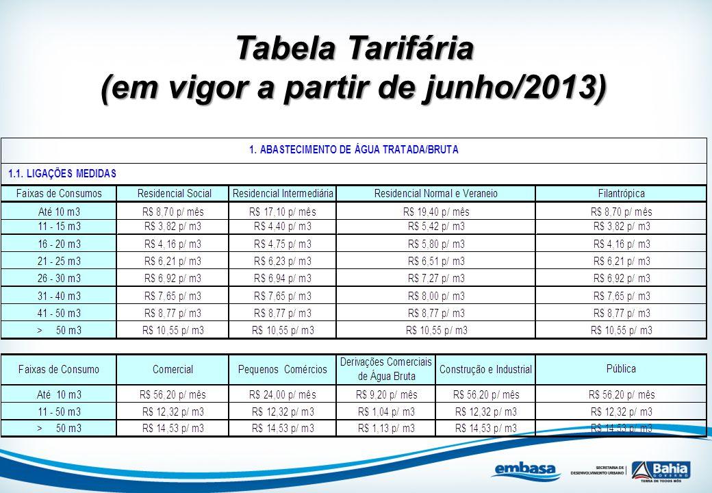 Tabela Tarifária (em vigor a partir de junho/2013)