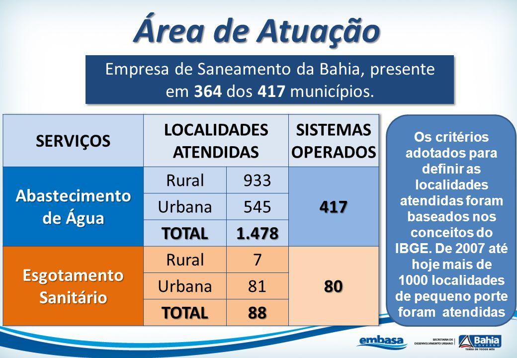 Empresa de Saneamento da Bahia, presente em 364 dos 417 municípios. Área de Atuação Os critérios adotados para definir as localidades atendidas foram