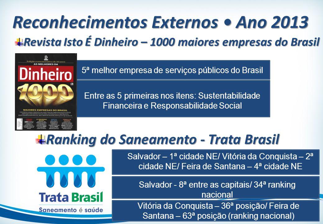 5ª melhor empresa de serviços públicos do Brasil Salvador – 1ª cidade NE/ Vitória da Conquista – 2ª cidade NE/ Feira de Santana – 4ª cidade NE Salvado