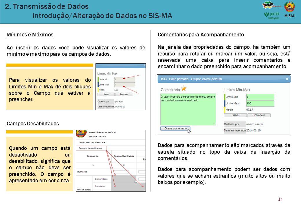 14 MISAU 2. Transmissão de Dados Introdução/Alteração de Dados no SIS-MA Mínimos e Máximos Ao inserir os dados você pode visualizar os valores de míni