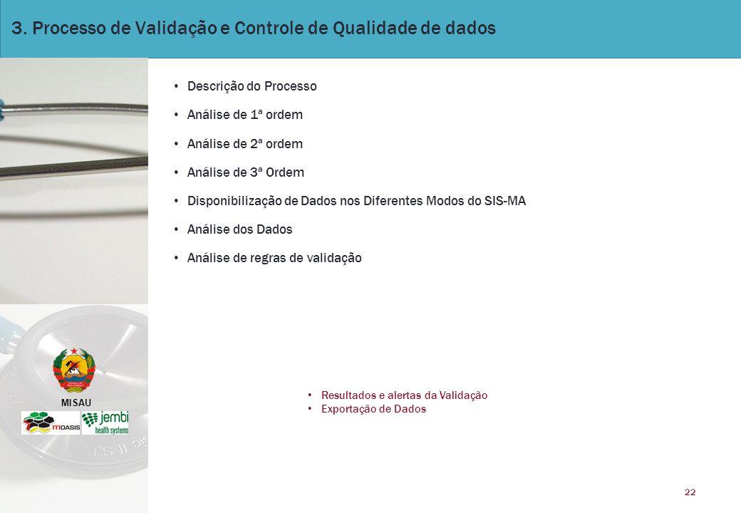 MISAU 22 3. Processo de Validação e Controle de Qualidade de dados Descrição do Processo Análise de 1ª ordem Análise de 2ª ordem Análise de 3ª Ordem D