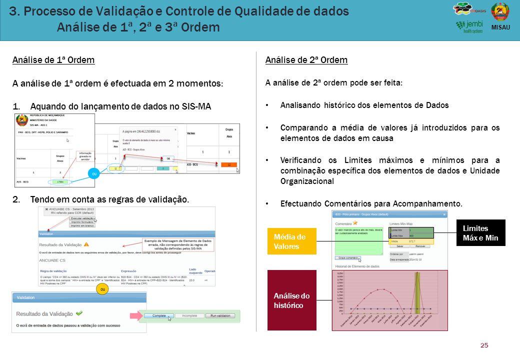 25 MISAU 3. Processo de Validação e Controle de Qualidade de dados Análise de 1ª, 2ª e 3ª Ordem Análise de 1ª Ordem A análise de 1ª ordem é efectuada