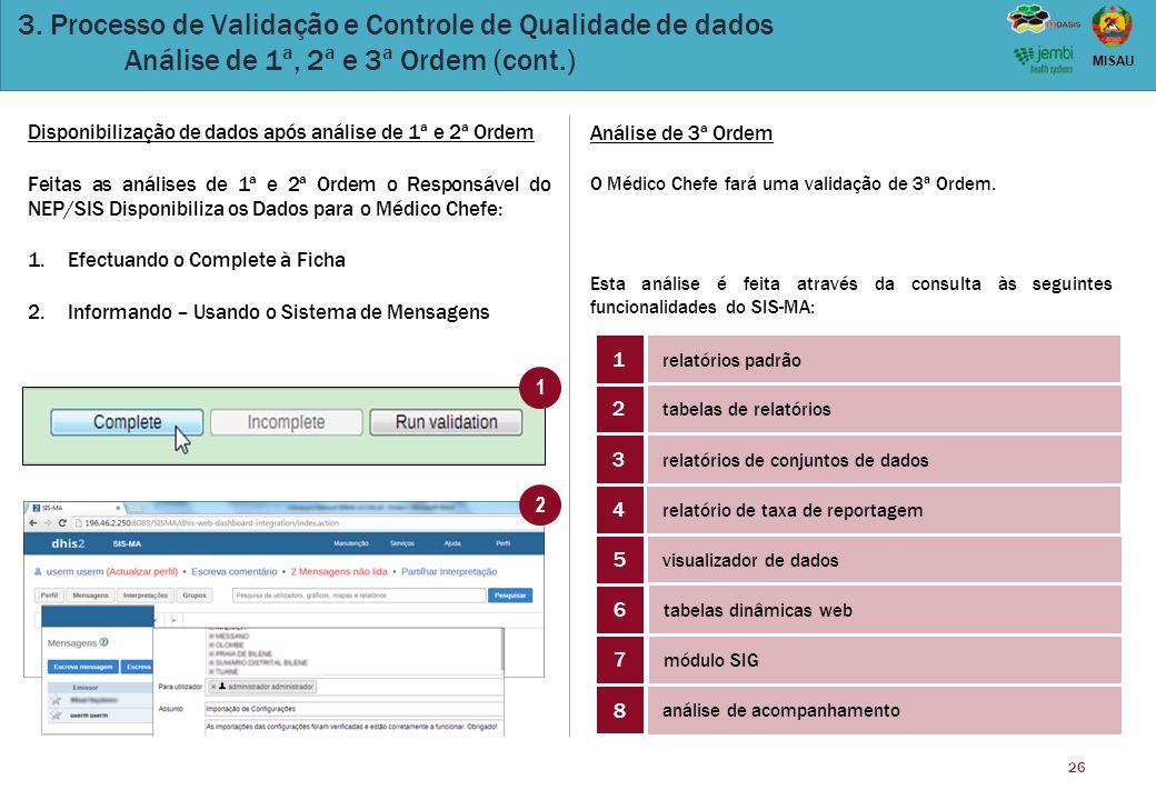 26 MISAU 3. Processo de Validação e Controle de Qualidade de dados Análise de 1ª, 2ª e 3ª Ordem (cont.) Análise de 3ª Ordem O Médico Chefe fará uma va