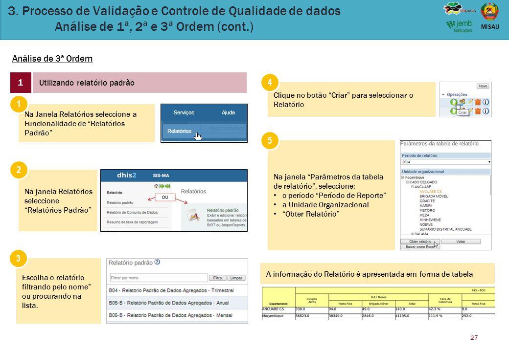 27 MISAU 3. Processo de Validação e Controle de Qualidade de dados Análise de 1ª, 2ª e 3ª Ordem (cont.) Análise de 3ª Ordem 1 Utilizando relatório pad