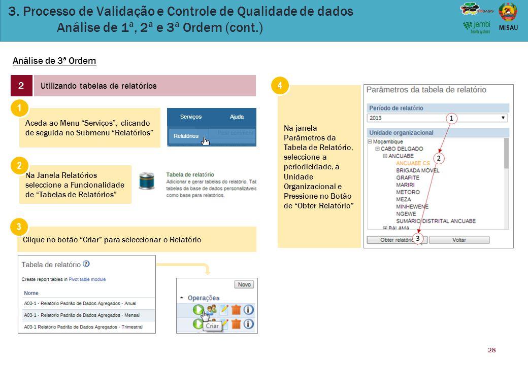 28 MISAU 3. Processo de Validação e Controle de Qualidade de dados Análise de 1ª, 2ª e 3ª Ordem (cont.) Análise de 3ª Ordem 2 Utilizando tabelas de re