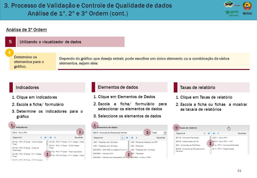 31 MISAU 3. Processo de Validação e Controle de Qualidade de dados Análise de 1ª, 2ª e 3ª Ordem (cont.) Análise de 3ª Ordem 5 Utilizando o visualizado