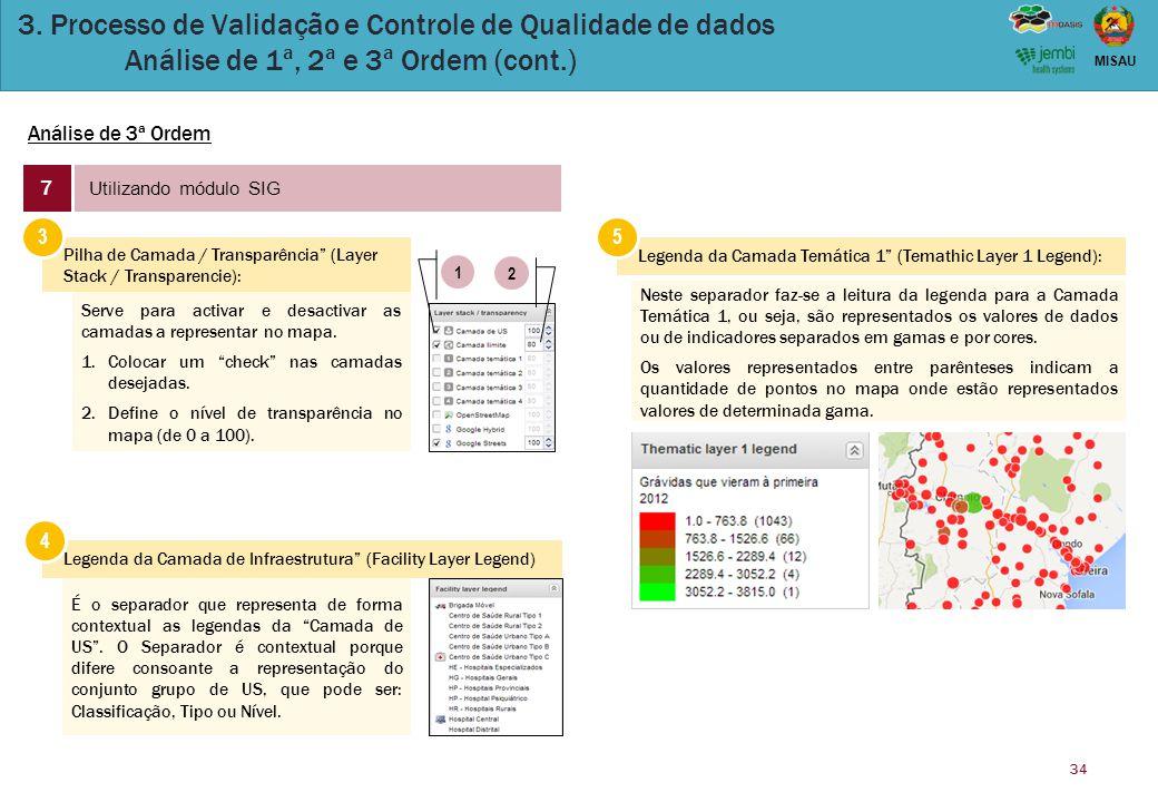 34 MISAU 3. Processo de Validação e Controle de Qualidade de dados Análise de 1ª, 2ª e 3ª Ordem (cont.) Análise de 3ª Ordem 7 Utilizando módulo SIG Pi
