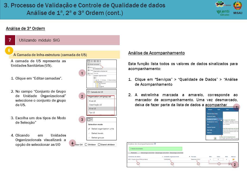 35 MISAU 3. Processo de Validação e Controle de Qualidade de dados Análise de 1ª, 2ª e 3ª Ordem (cont.) Análise de 3ª Ordem 7 Utilizando módulo SIG A