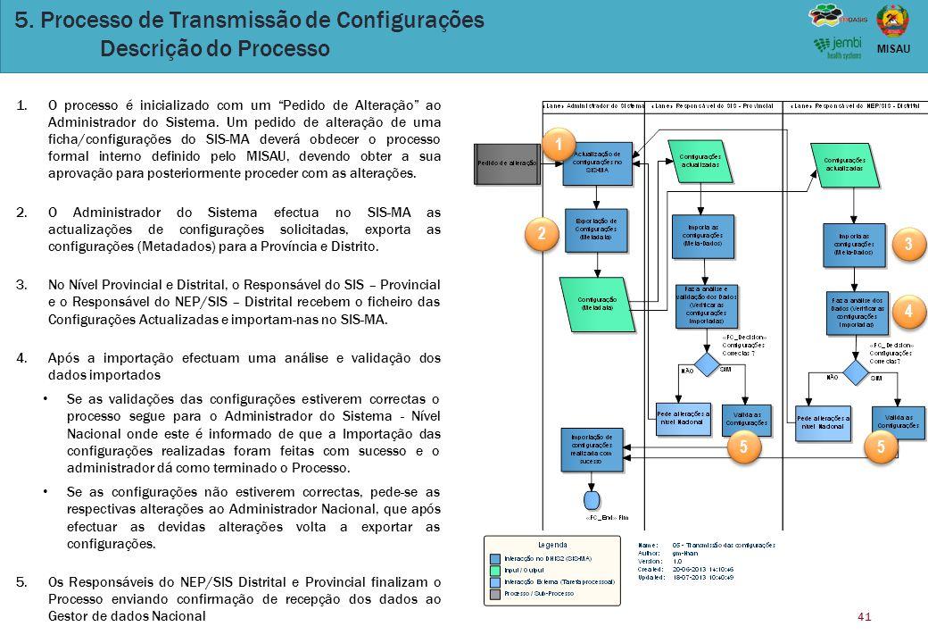 """41 MISAU 5. Processo de Transmissão de Configurações Descrição do Processo 1.O processo é inicializado com um """"Pedido de Alteração"""" ao Administrador d"""