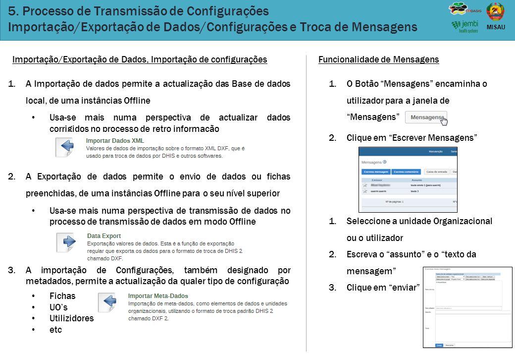42 MISAU 5. Processo de Transmissão de Configurações Importação/Exportação de Dados/Configurações e Troca de Mensagens 1.A Importação de dados permite