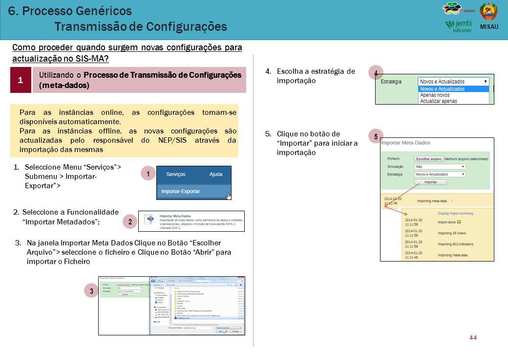 44 MISAU Como proceder quando surgem novas configurações para actualização no SIS-MA? 1 Utilizando o Processo de Transmissão de Configurações (meta-da