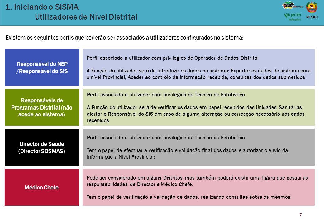 7 MISAU 1. Iniciando o SISMA Utilizadores de Nível Distrital Existem os seguintes perfis que poderão ser associados a utilizadores configurados no sis