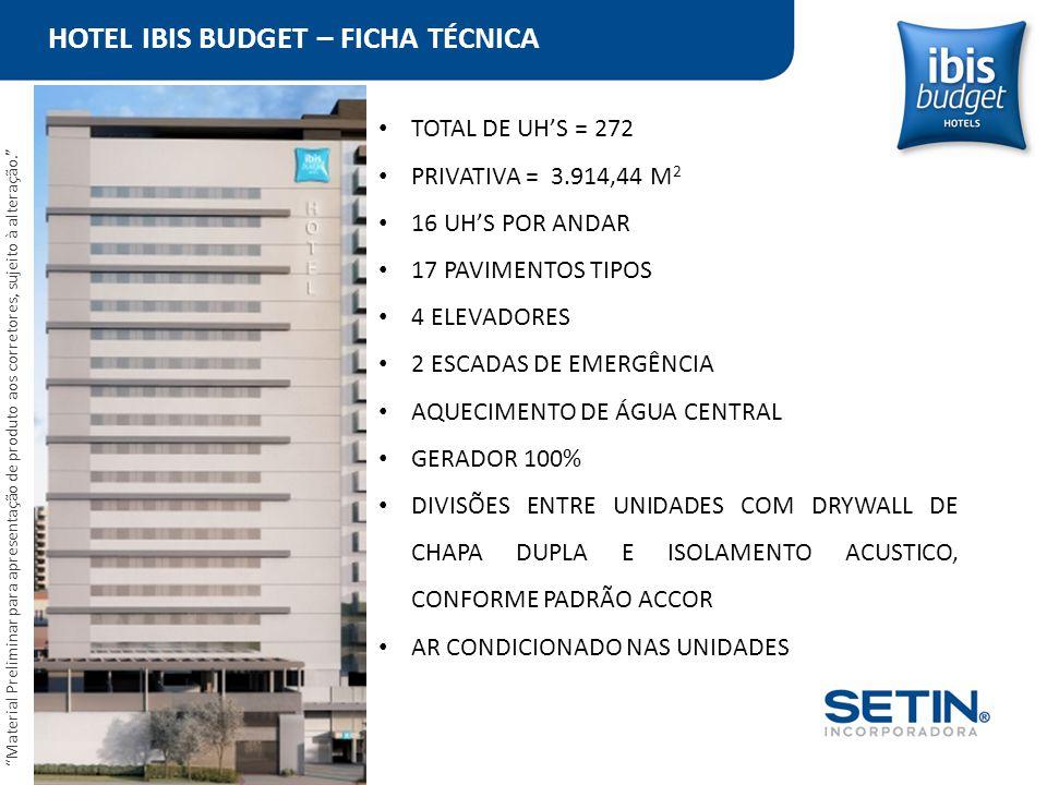HOTEL IBIS BUDGET – FICHA TÉCNICA TOTAL DE UH'S = 272 PRIVATIVA = 3.914,44 M 2 16 UH'S POR ANDAR 17 PAVIMENTOS TIPOS 4 ELEVADORES 2 ESCADAS DE EMERGÊN