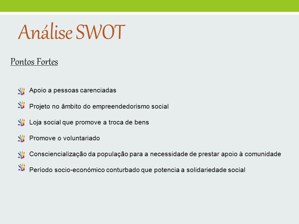 Análise SWOT Pontos Fortes Apoio a pessoas carenciadas Projeto no âmbito do empreendedorismo social Loja social que promove a troca de bens Promove o