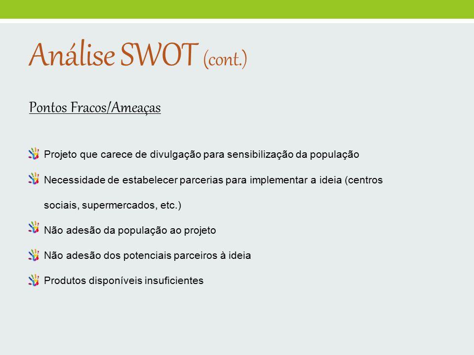 Análise SWOT (cont.) Pontos Fracos/Ameaças Projeto que carece de divulgação para sensibilização da população Necessidade de estabelecer parcerias para