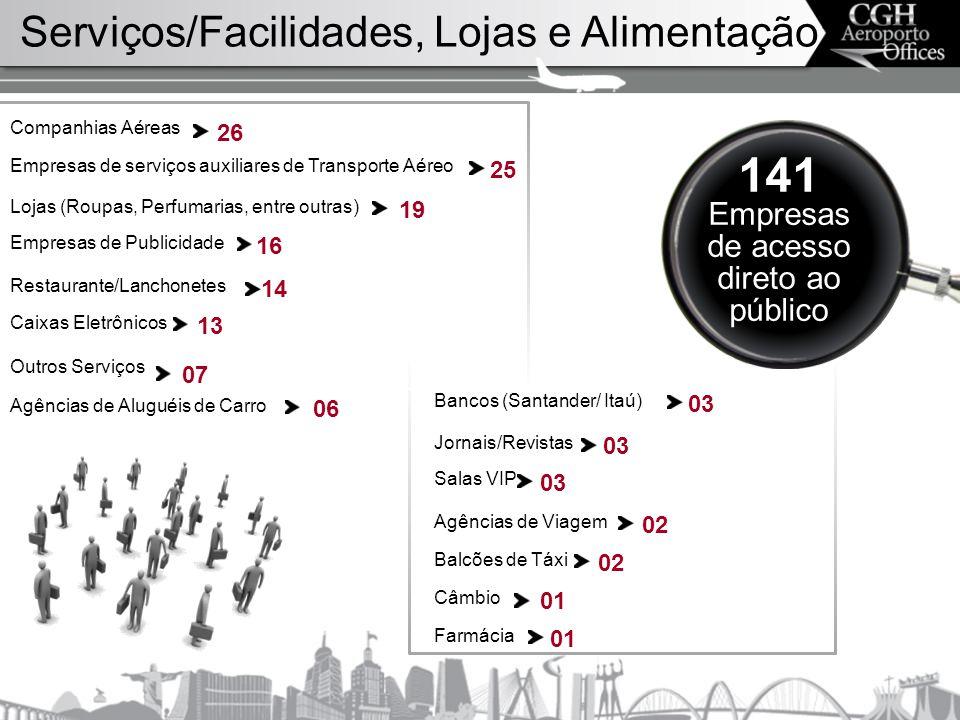 Implantação - Térreo HALL DOS ELEVADORES