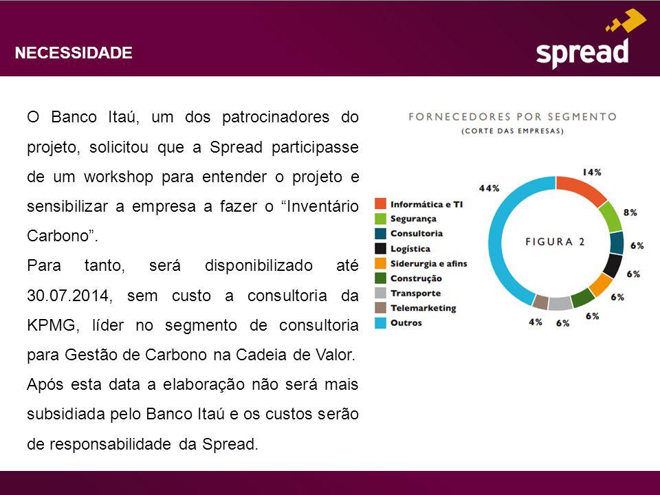 NECESSIDADE O Banco Itaú, um dos patrocinadores do projeto, solicitou que a Spread participasse de um workshop para entender o projeto e sensibilizar