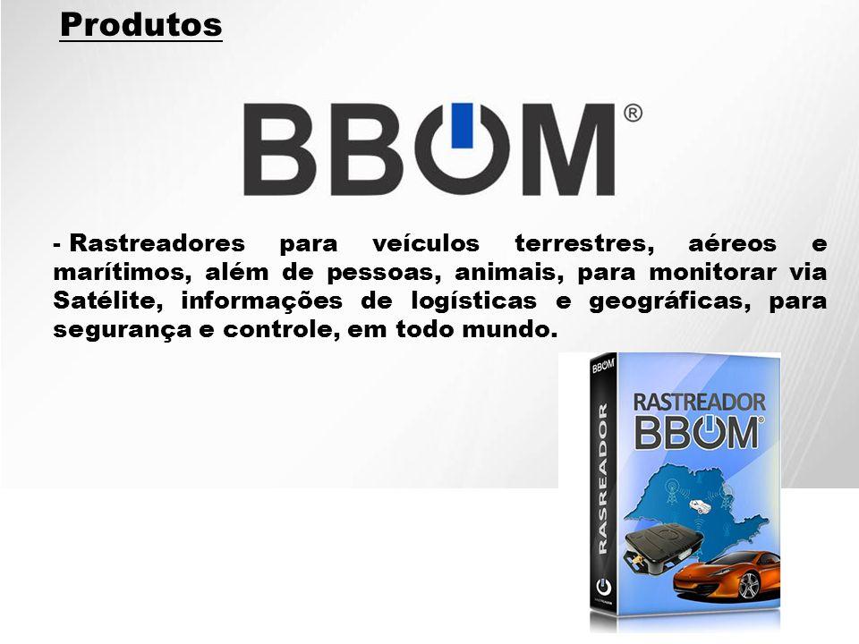 - Atualmente no mercado brasileiro existe uma demanda MENSAL de 1.500.000 novos equipamentos de rastreamento, fora a frota já existente.