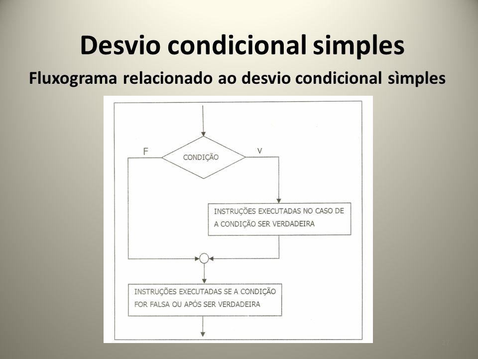 Desvio condicional simples Fluxograma relacionado ao desvio condicional sìmples 27