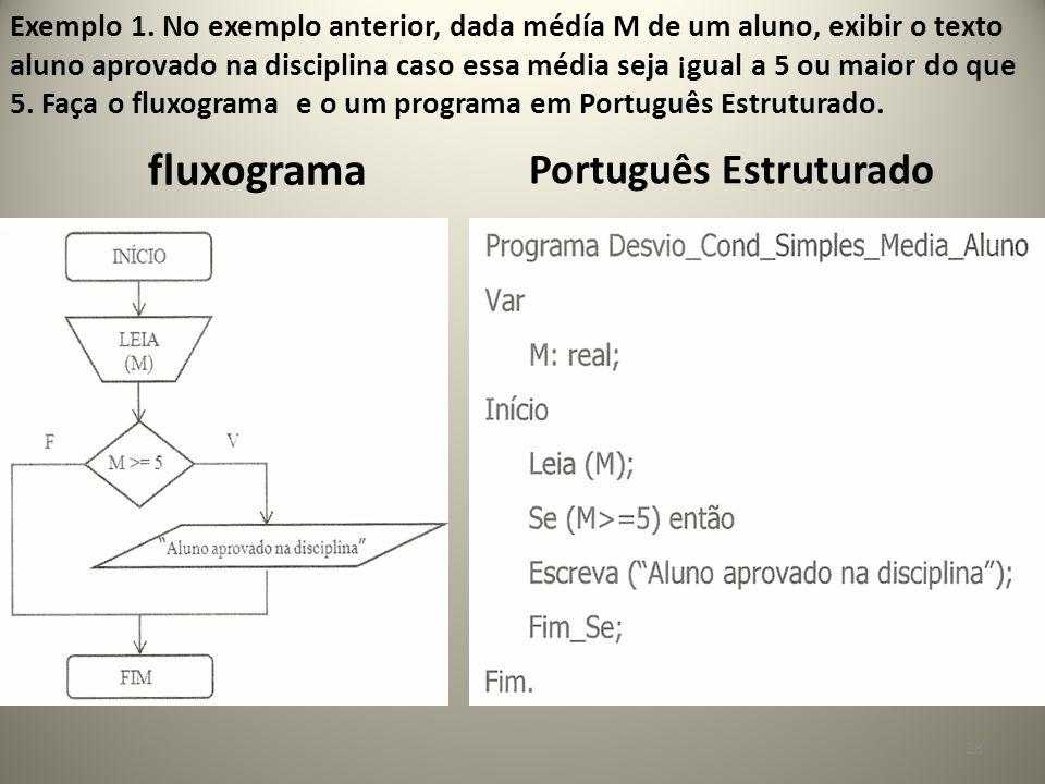 fluxograma Português Estruturado 28 Exemplo 1. No exemplo anterior, dada médía M de um aluno, exibir o texto aluno aprovado na disciplina caso essa mé