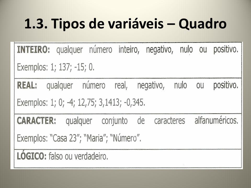 3 1.3. Tipos de variáveis – Quadro