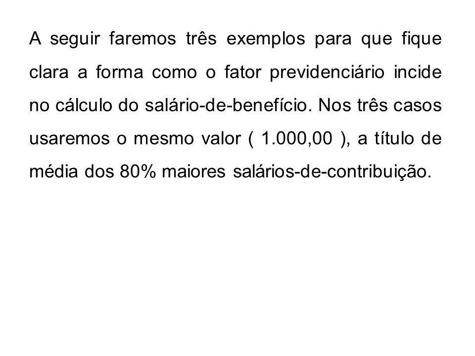 A seguir faremos três exemplos para que fique clara a forma como o fator previdenciário incide no cálculo do salário-de-benefício. Nos três casos usar