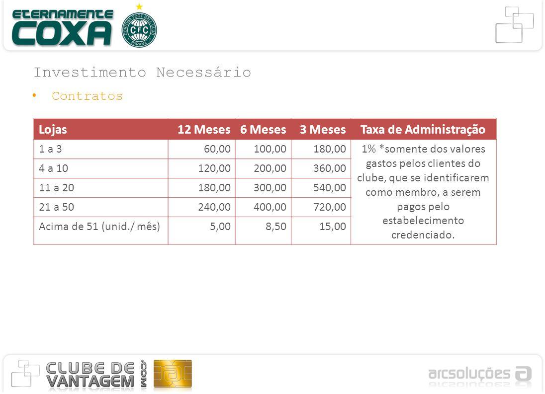 Investimento Necessário Lojas12 Meses6 Meses3 MesesTaxa de Administração 1 a 360,00100,00180,00 1% *somente dos valores gastos pelos clientes do clube, que se identificarem como membro, a serem pagos pelo estabelecimento credenciado.