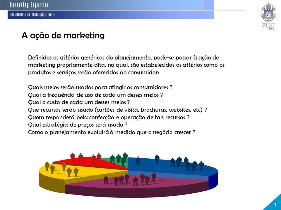 A ação de marketing 1 Definidos os critérios genéricos do planejamento, pode-se passar à ação de marketing propriamente dita, na qual, são estabelecid