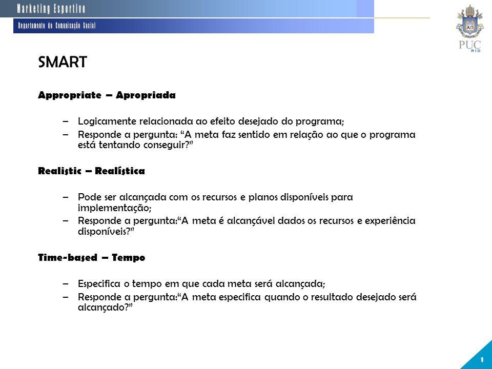 """SMART 1 Appropriate – Apropriada –Logicamente relacionada ao efeito desejado do programa; –Responde a pergunta: """"A meta faz sentido em relação ao que"""