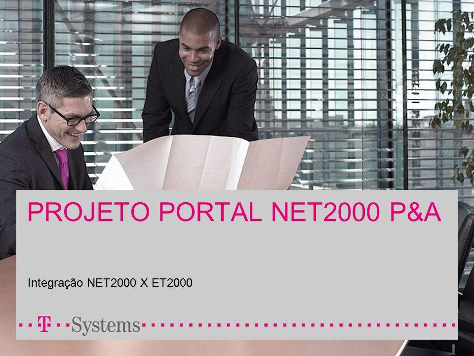 PROJETO PORTAL NET2000 P&A Integração NET2000 X ET2000