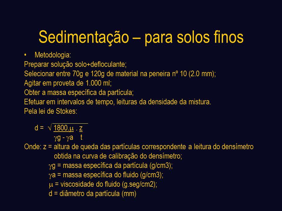 Sedimentação – para solos finos Metodologia: Preparar solução solo+defloculante; Selecionar entre 70g e 120g de material na peneira nº 10 (2.0 mm); Agitar em proveta de 1.000 ml; Obter a massa específica da partícula; Efetuar em intervalos de tempo, leituras da densidade da mistura.