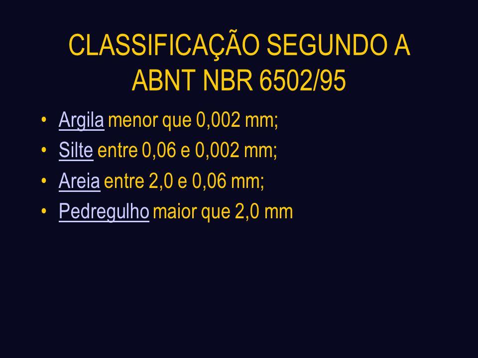 CLASSIFICAÇÃO SEGUNDO A ABNT NBR 6502/95 Argila menor que 0,002 mm;Argila Silte entre 0,06 e 0,002 mm;Silte Areia entre 2,0 e 0,06 mm;Areia Pedregulho maior que 2,0 mmPedregulho