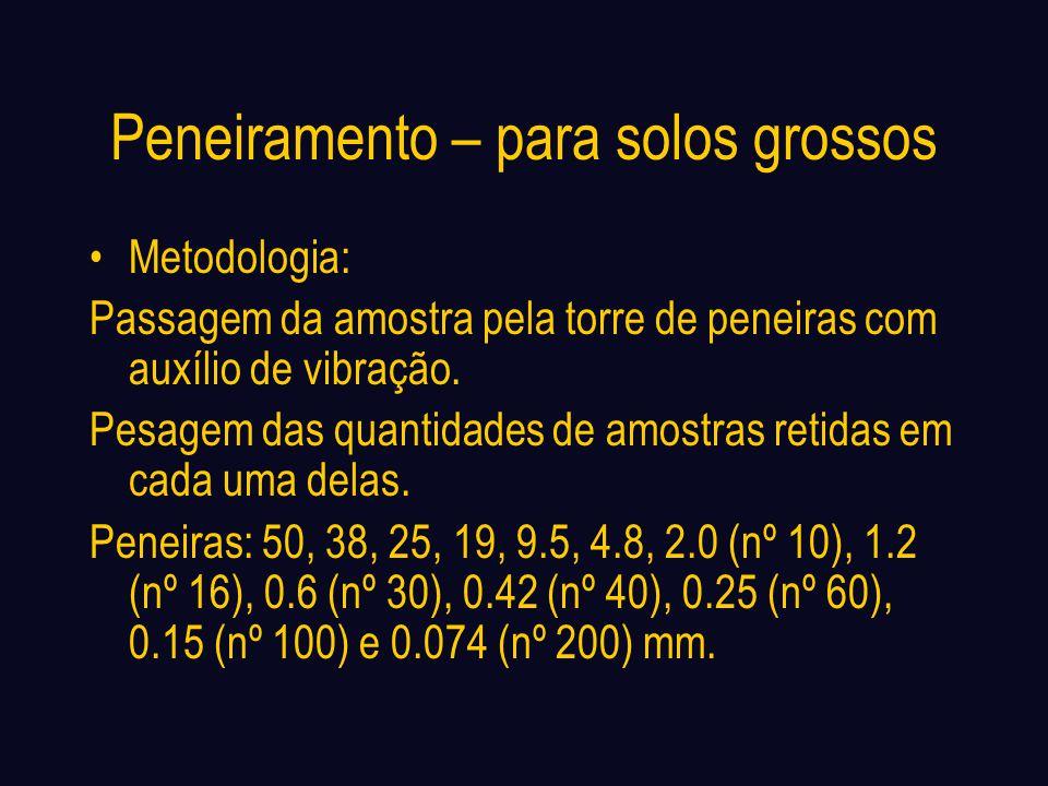 Peneiramento – para solos grossos Metodologia: Passagem da amostra pela torre de peneiras com auxílio de vibração.