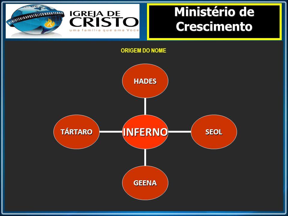 Diretoria de Adm-Financeira - DIRAD Como as religiões vêem o Ministério de Crescimento INFERNO