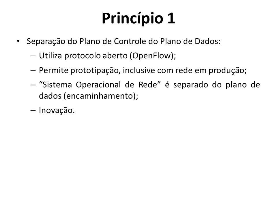 Princípio 1 Separação do Plano de Controle do Plano de Dados: – Utiliza protocolo aberto (OpenFlow); – Permite prototipação, inclusive com rede em pro