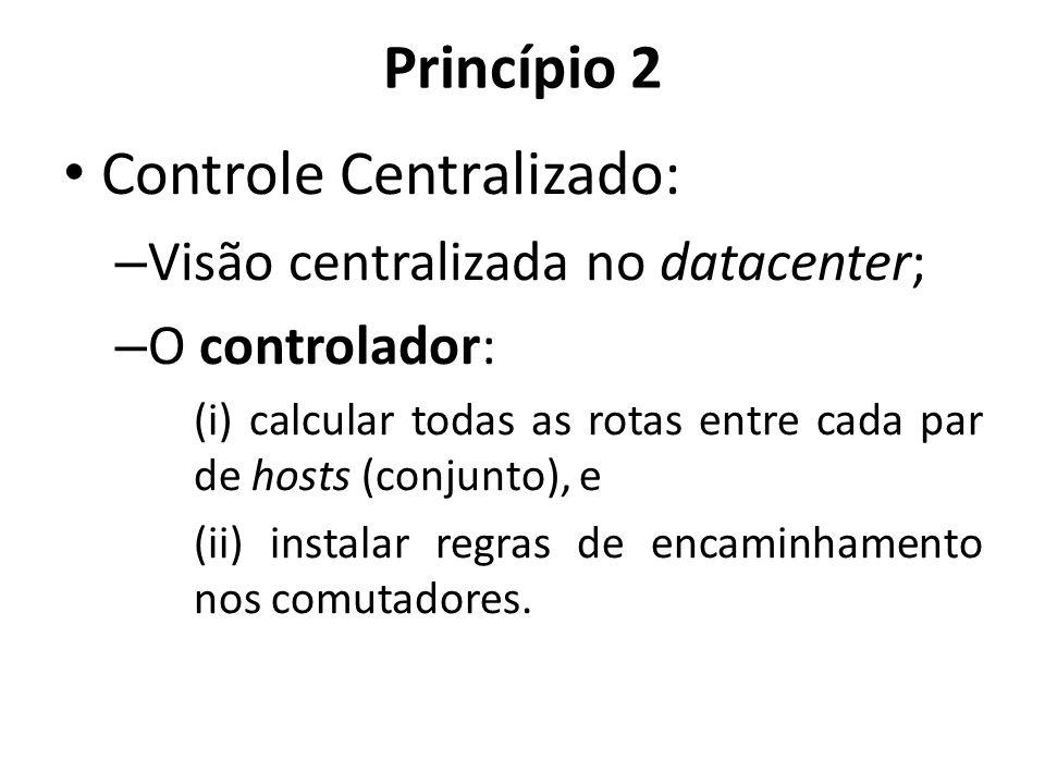 Princípio 2 Controle Centralizado: – Visão centralizada no datacenter; – O controlador: (i) calcular todas as rotas entre cada par de hosts (conjunto)