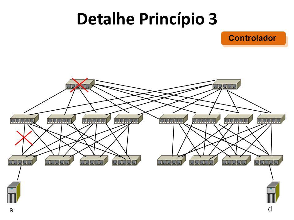 Detalhe Princípio 3 s d Controlador