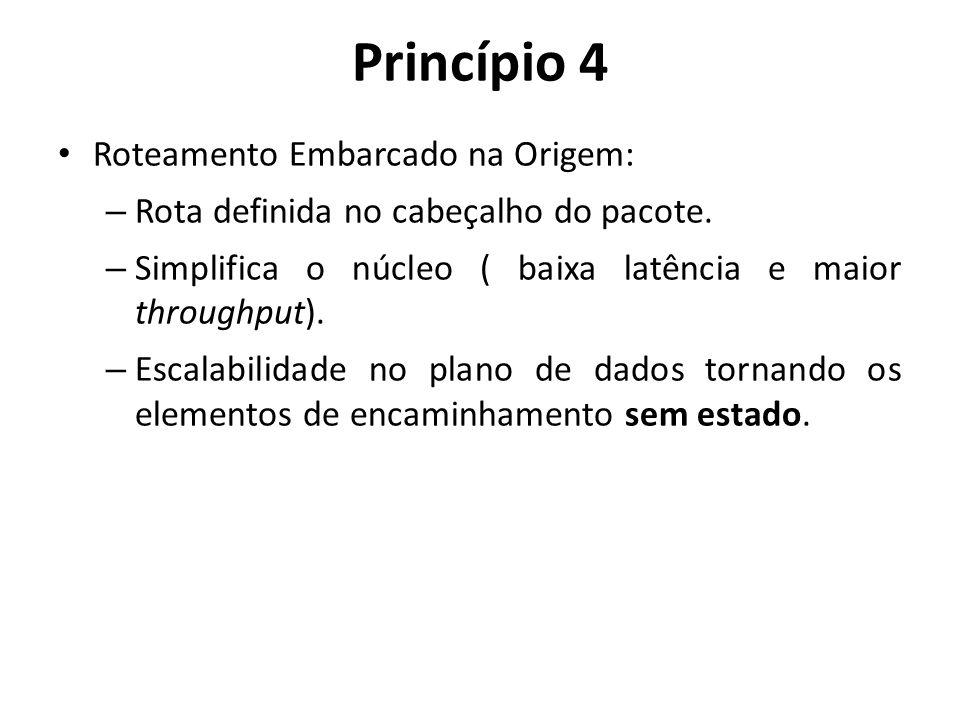 Princípio 4 Roteamento Embarcado na Origem: – Rota definida no cabeçalho do pacote. – Simplifica o núcleo ( baixa latência e maior throughput). – Esca