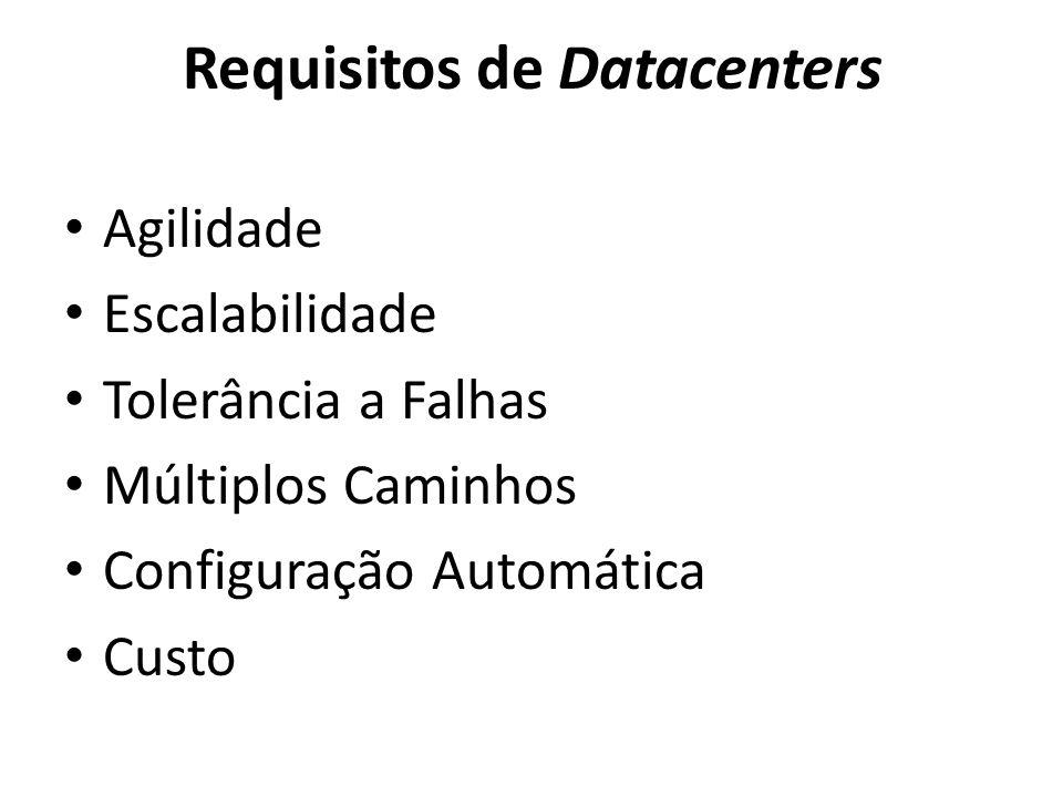 Agilidade Escalabilidade Tolerância a Falhas Múltiplos Caminhos Configuração Automática Custo Requisitos de Datacenters
