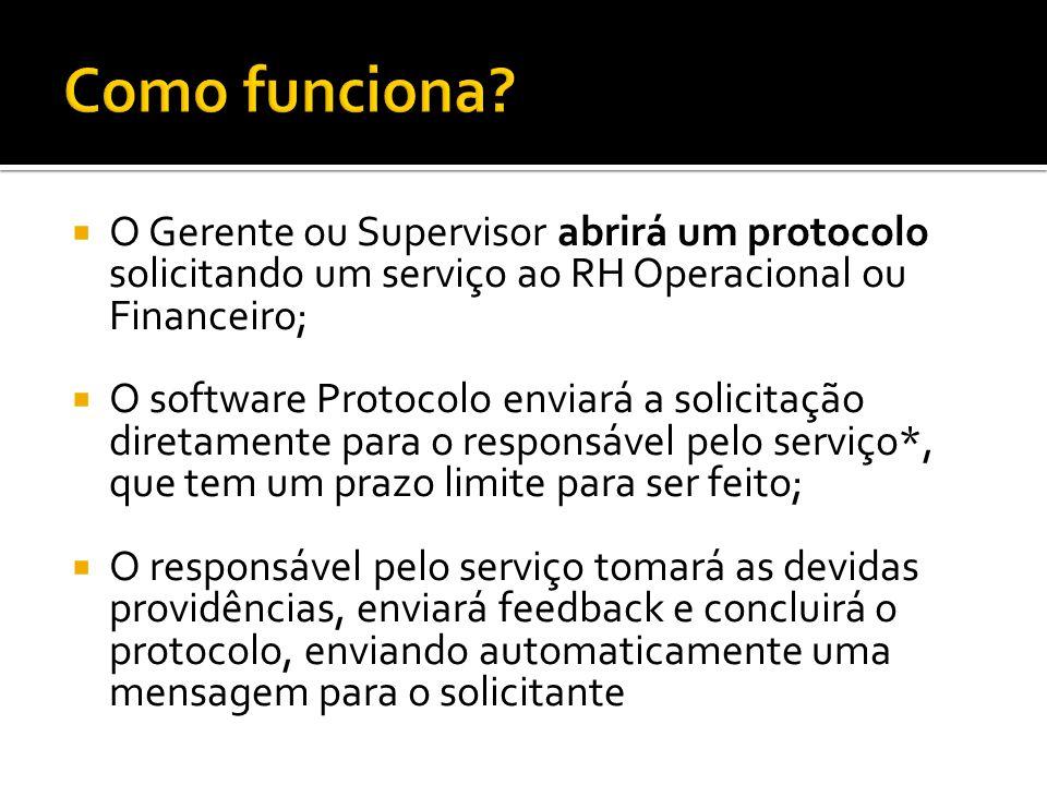  O Gerente ou Supervisor abrirá um protocolo solicitando um serviço ao RH Operacional ou Financeiro;  O software Protocolo enviará a solicitação dir