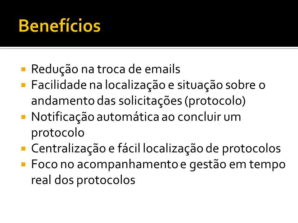  Redução na troca de emails  Facilidade na localização e situação sobre o andamento das solicitações (protocolo)  Notificação automática ao conclui