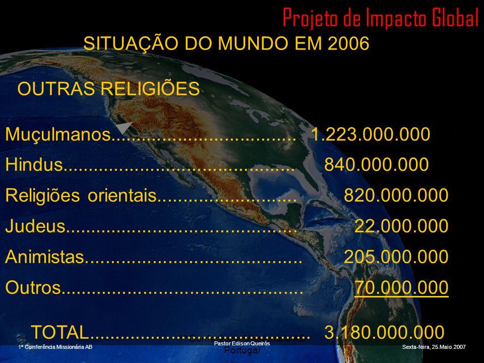 1ª Conferência Missionária AB Portugal Projeto de Impacto Global SITUAÇÃO DO MUNDO EM 2006 OUTRAS RELIGIÕES Muçulmanos................................