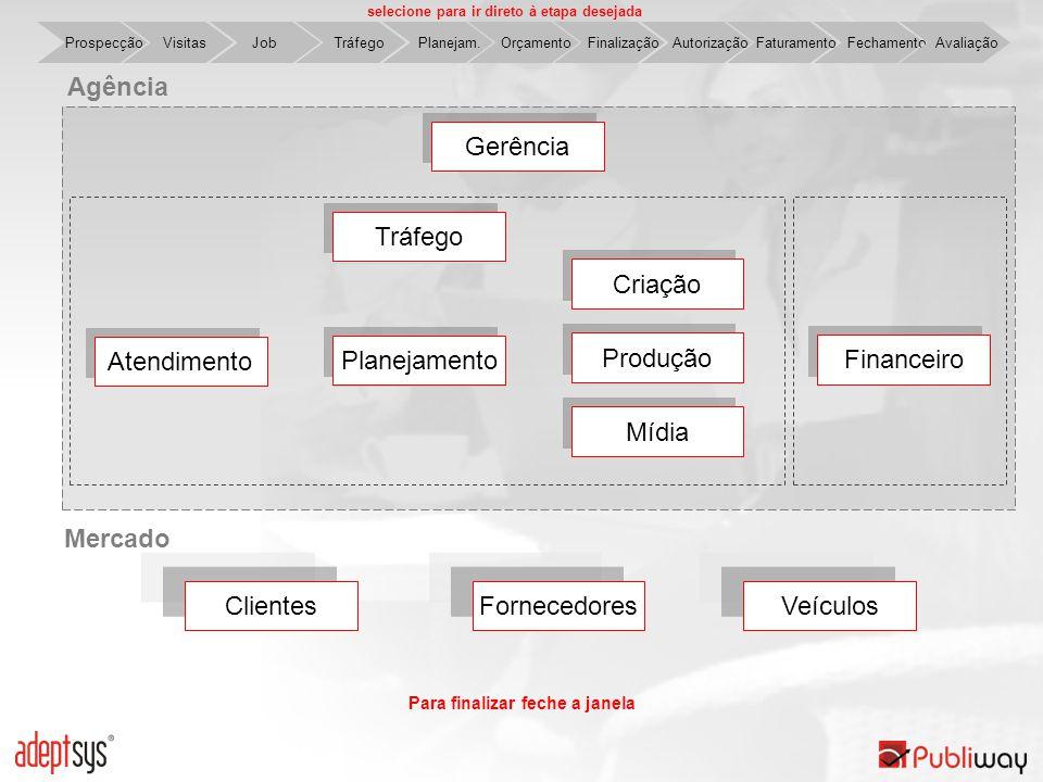 Planejamento Agência Tráfego Mercado Atendimento Produção Criação Mídia Planejamento Financeiro Tráfego Gerência ClientesFornecedoresVeículos Job Tráf