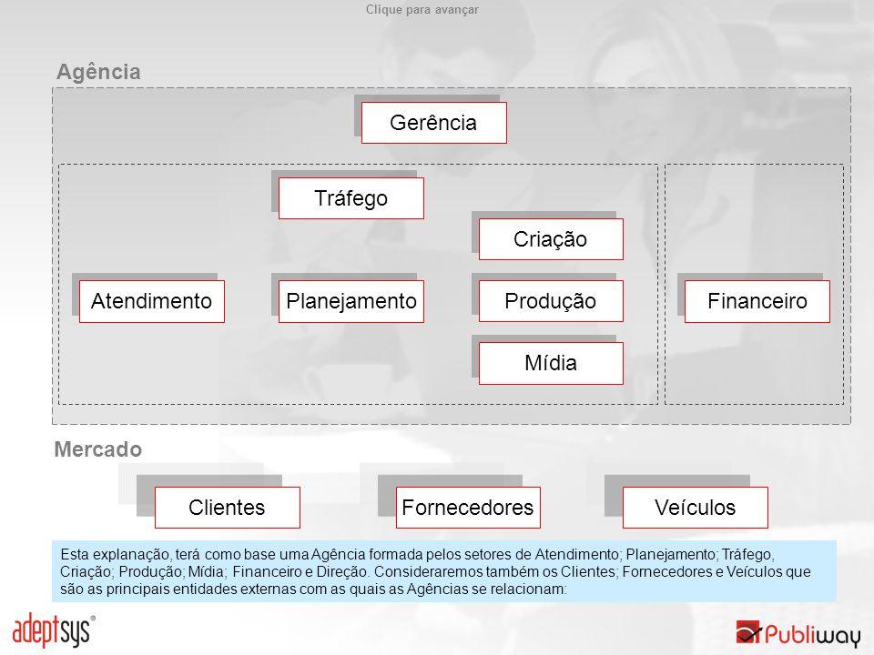 Planejamento Produção Financeiro Criação Mídia ClientesFornecedoresVeículos Tráfego Gerência Atendimento Esta explanação, terá como base uma Agência formada pelos setores de Atendimento; Planejamento; Tráfego, Criação; Produção; Mídia; Financeiro e Direção.